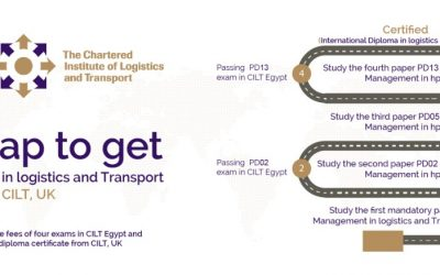 CILT | International Diploma in Logistics and Transport