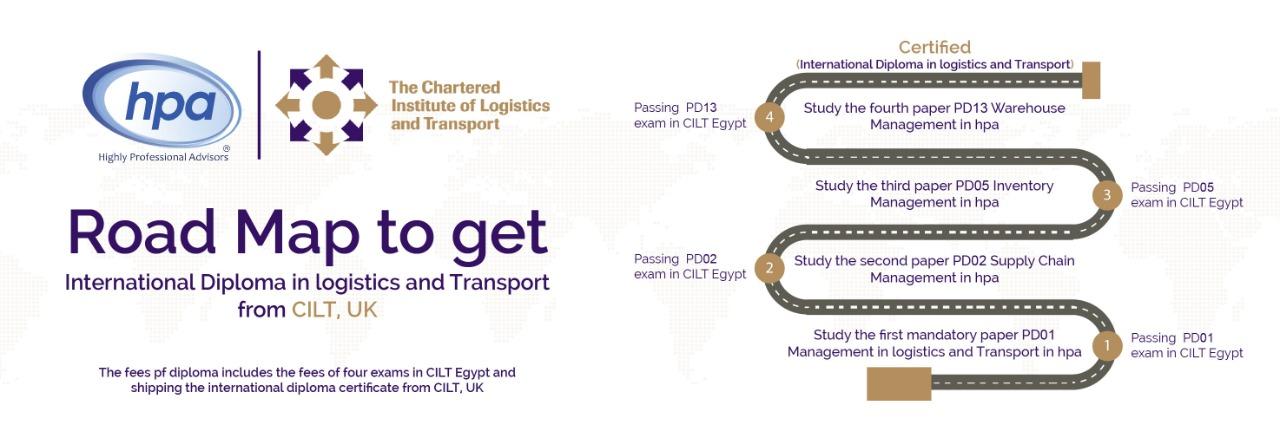CILT RoadMap